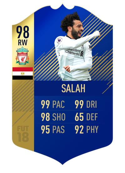 FIFA 18 Team of the Season Salah