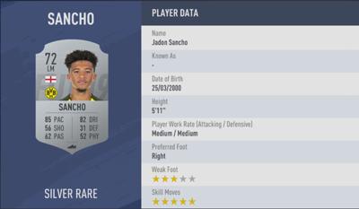 Sancho FIFA 19