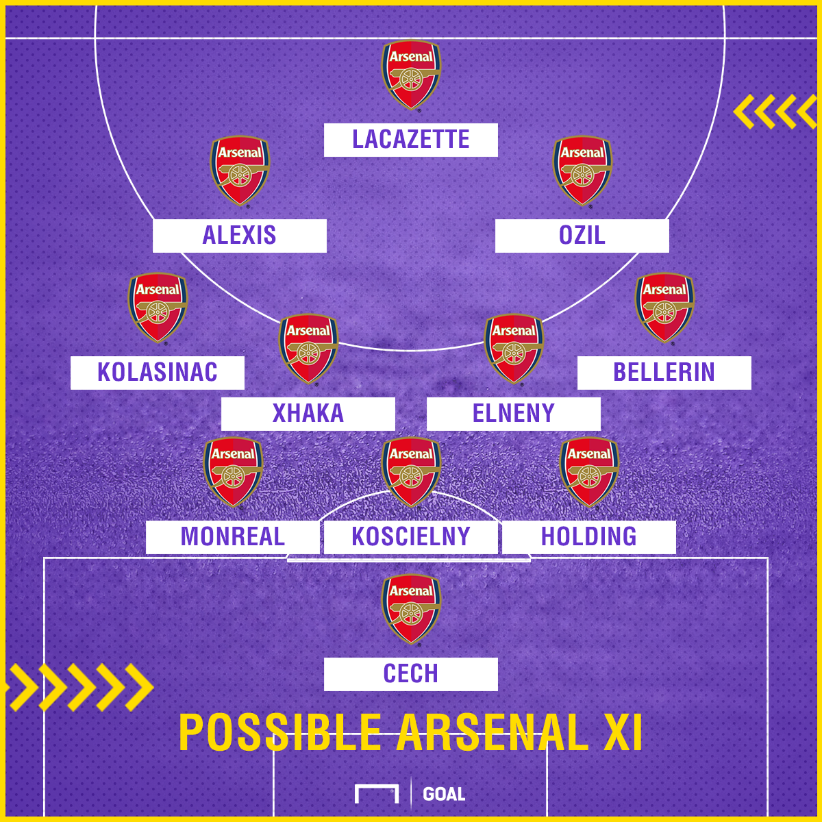 Arsenal Bournemouth XI
