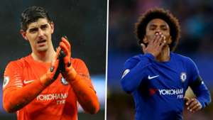 Courtois Willian