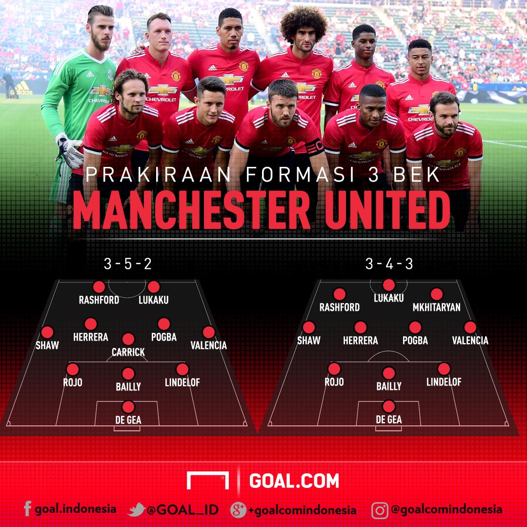 Menerka Formasi Tiga Bek Manchester United