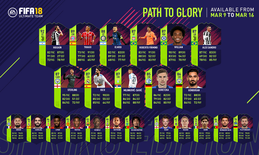 FIFA 18 Path to Glory