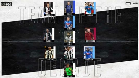Serie A Team of the Decade: la Top 11 del campionato dal 2010 al ...