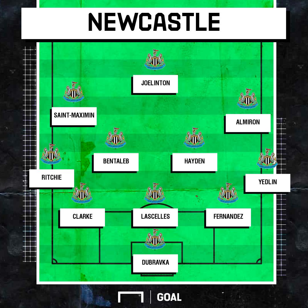 Newcastle Team News Fantasy Premier League