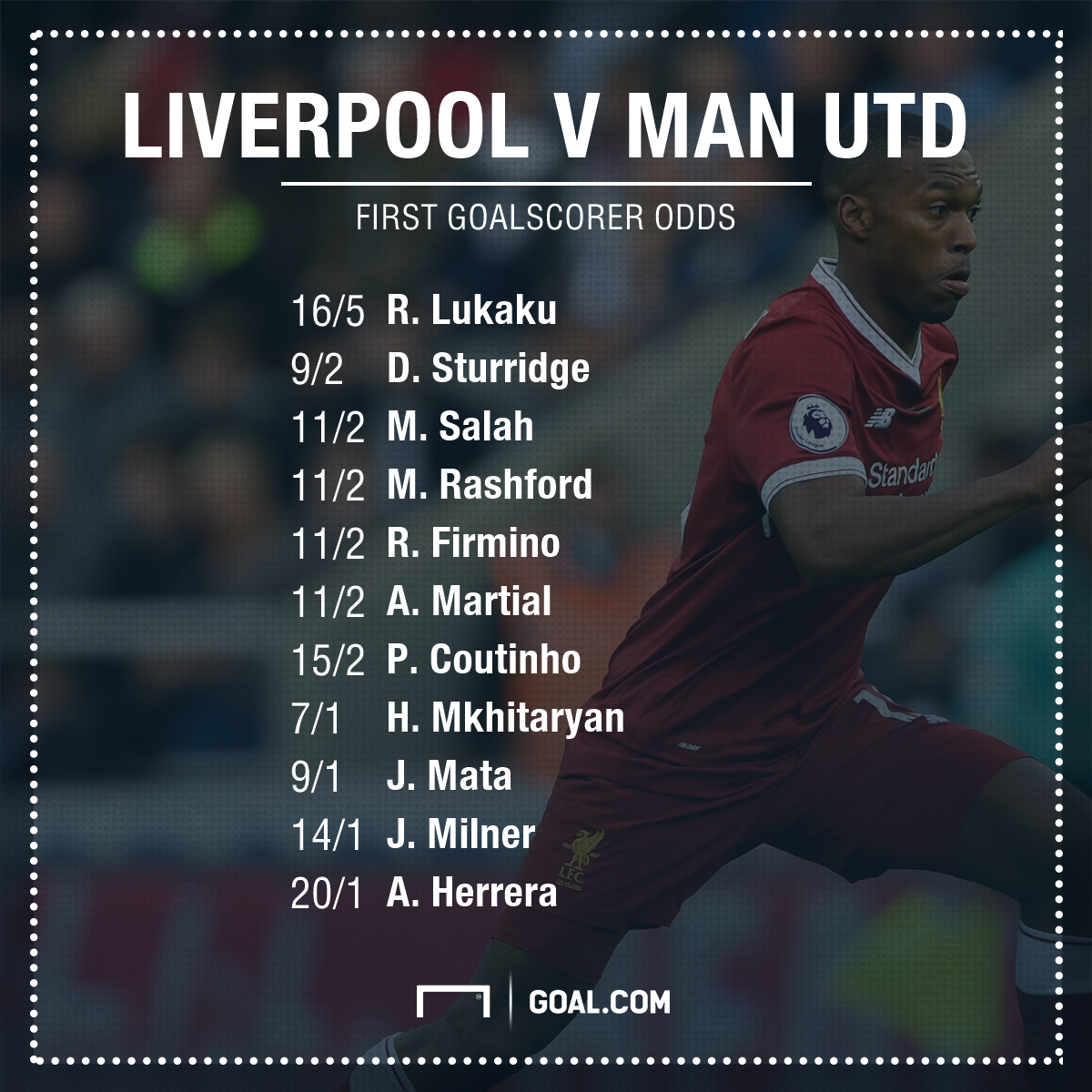 Liverpool v United betting