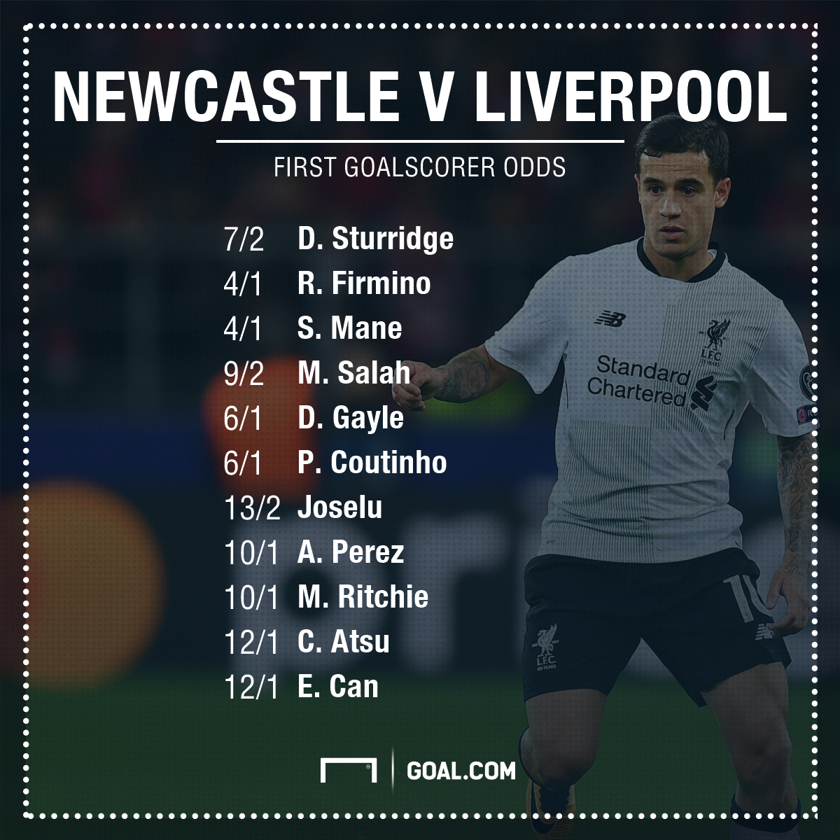 Newcastle v Liverpool betting