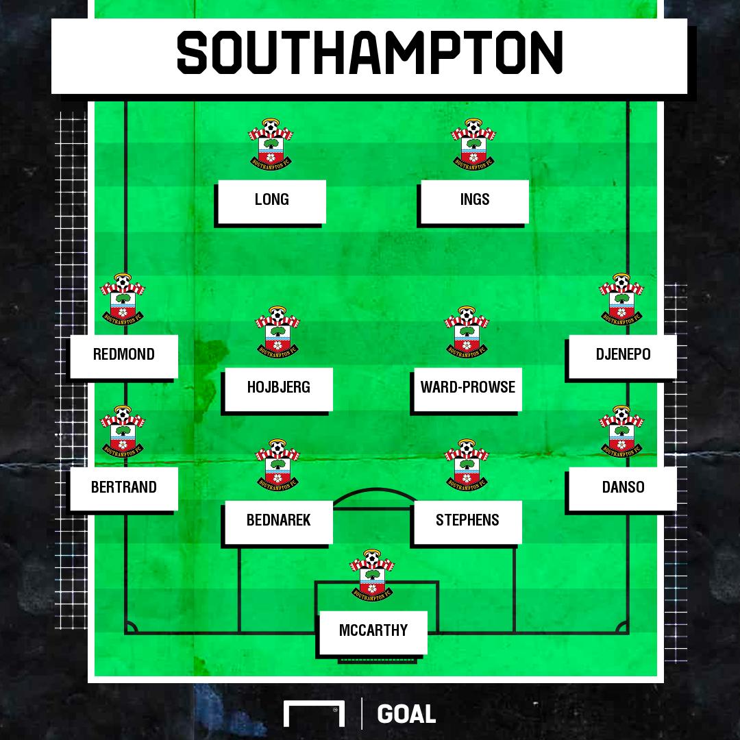 Southampton Team News Fantasy Premier League