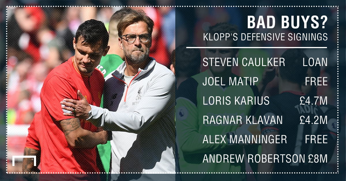 Jurgen Klopp Liverpool buys PS