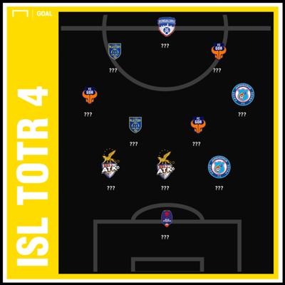 ISL Team of the Round 4