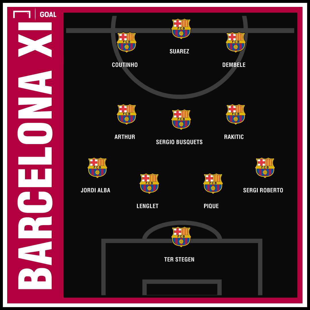 How Will Barcelona Line Up In El Clasico Without Lionel Messi Probable Xi Against Real Madrid Goal Com