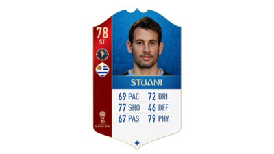 FIFA 18 World Cup CONMEBOL Ratings Stuani