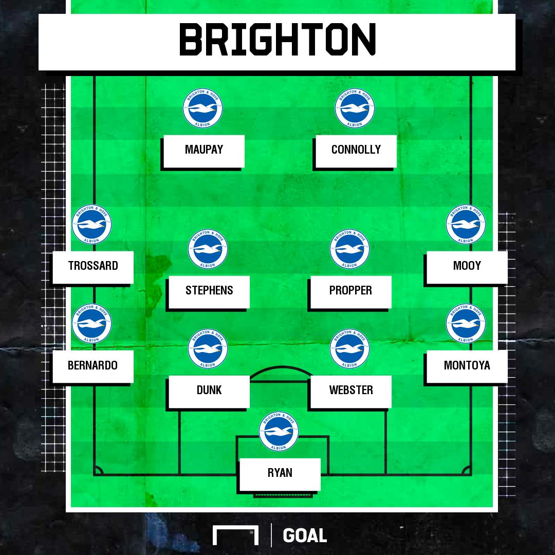 Brighton Team News Fantasy Premier League