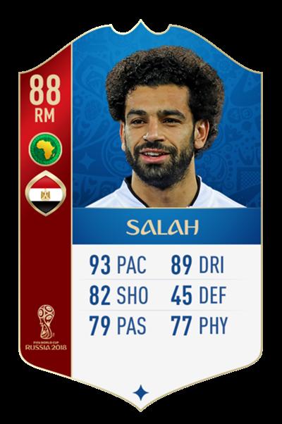 Mohamed Salah FIFA 18 World Cup rating