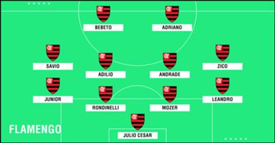 GFX Academy XI Flamengo