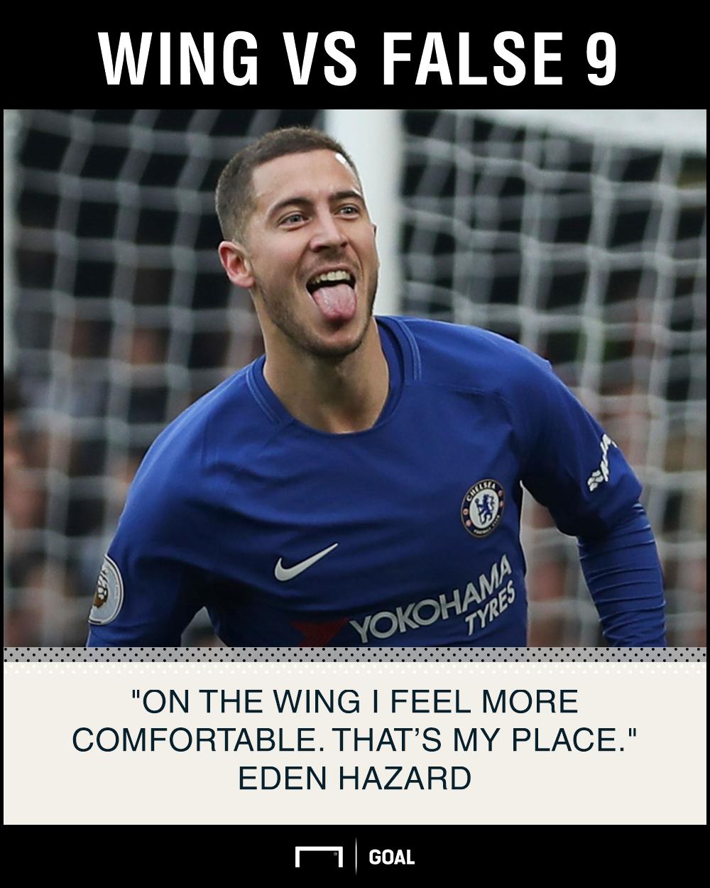 Eden Hazard quote GFX