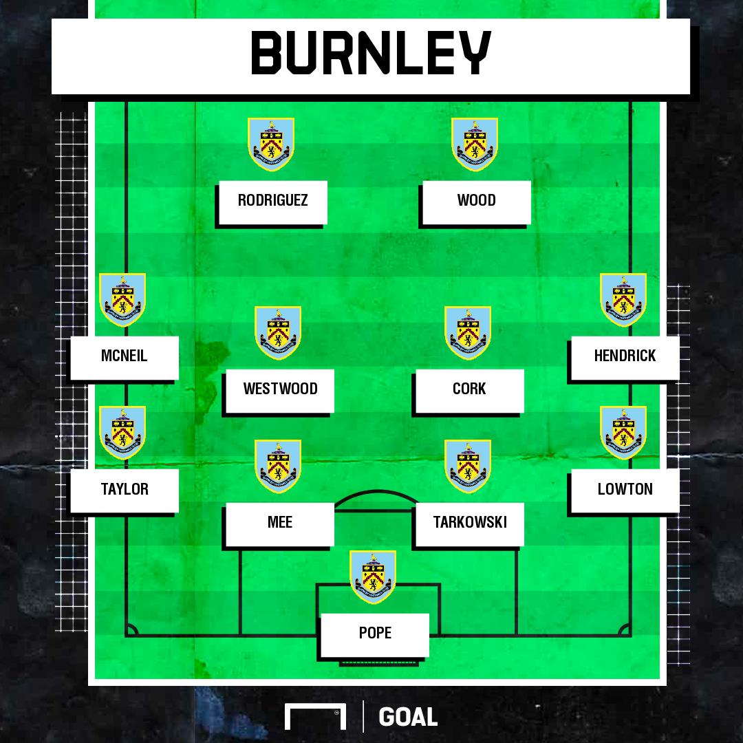 Burnley Team News Fantasy Premier League