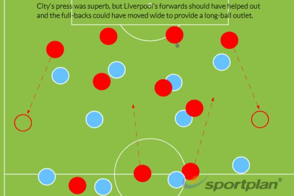 Manchester City Liverpool tactics