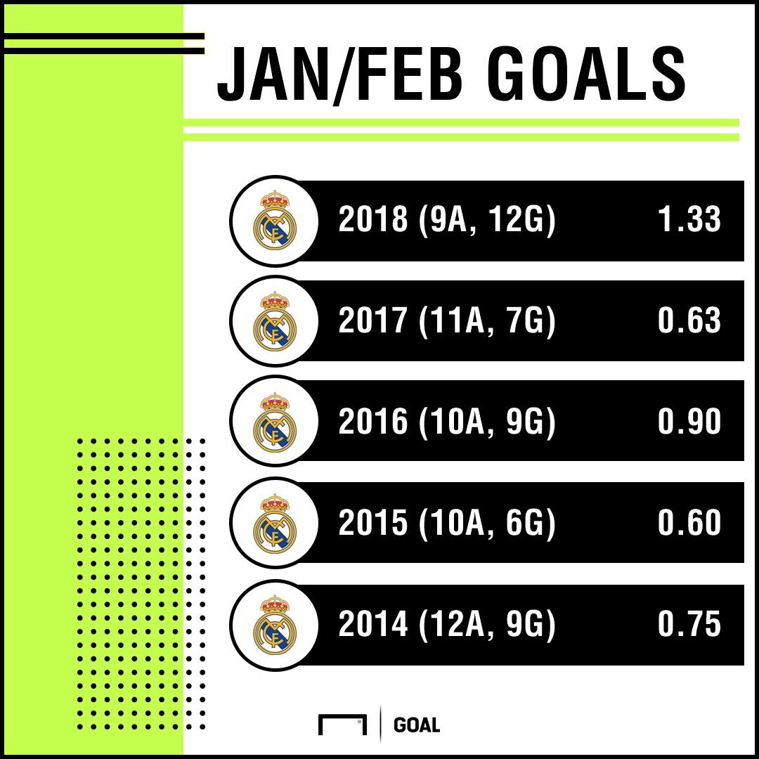 Cristiano Ronaldo goal GFX