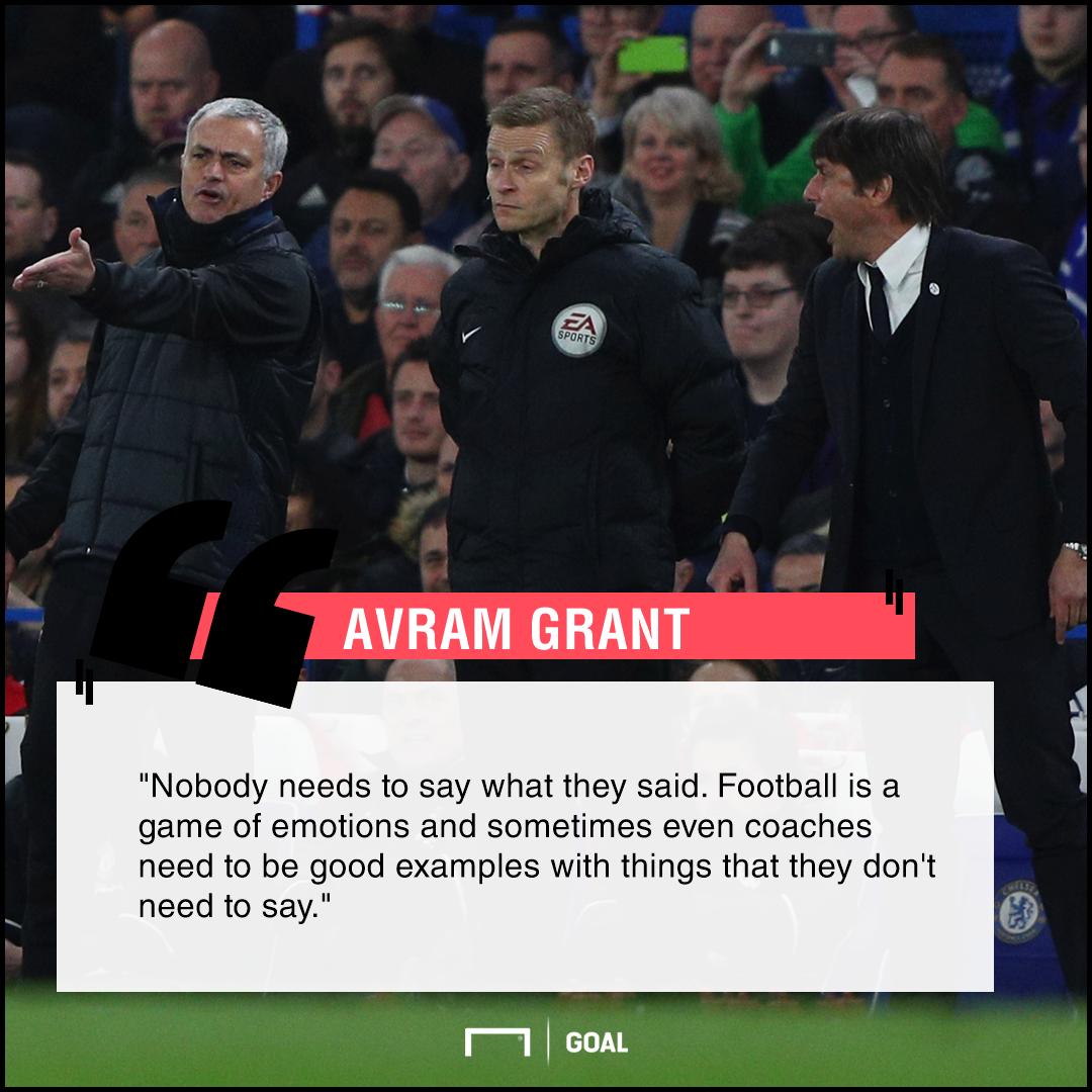 Antonio Conte Jose Mourinho war of words Avram Grant
