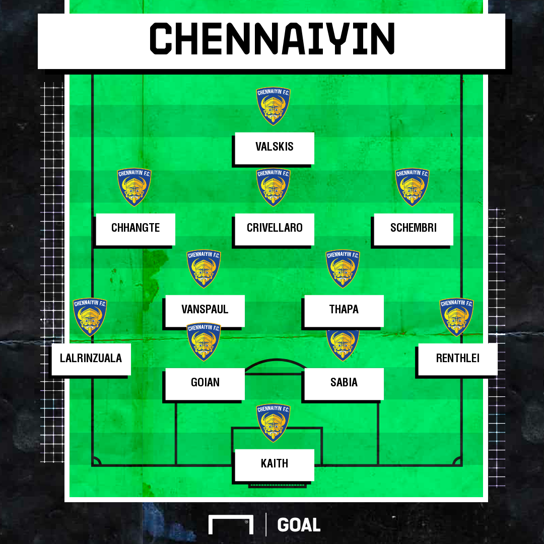 Chennaiyin possible XI