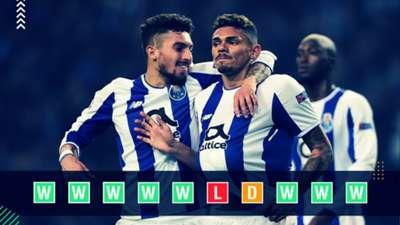 Porto Champions League Power Rankings GFX