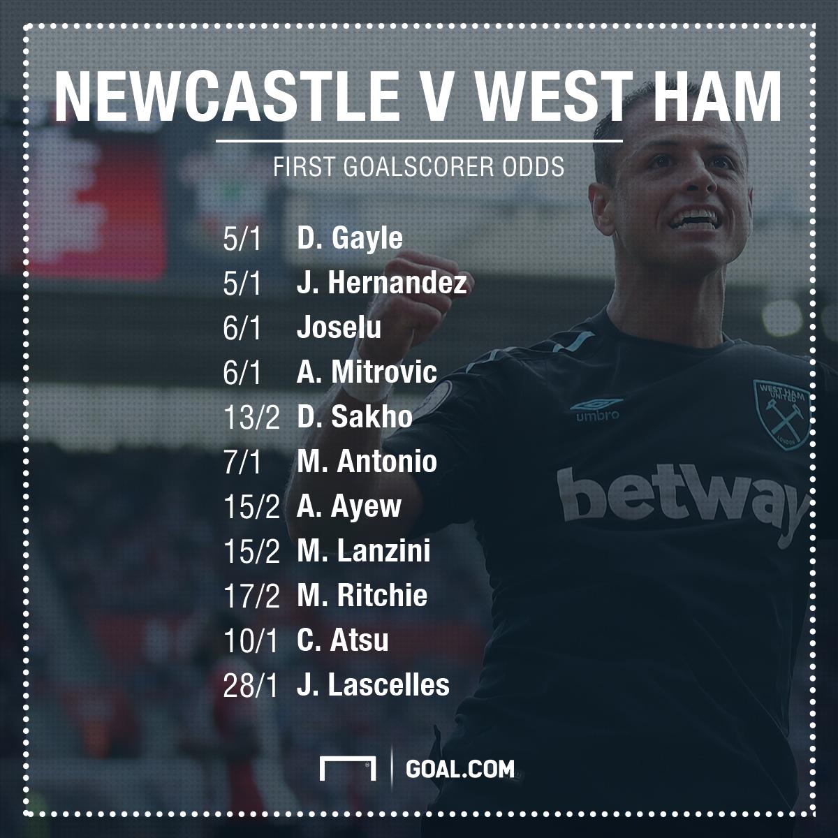 Newcastle v West Ham Odds GFX