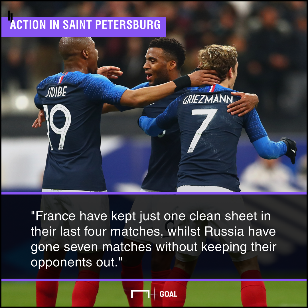Russia France graphic