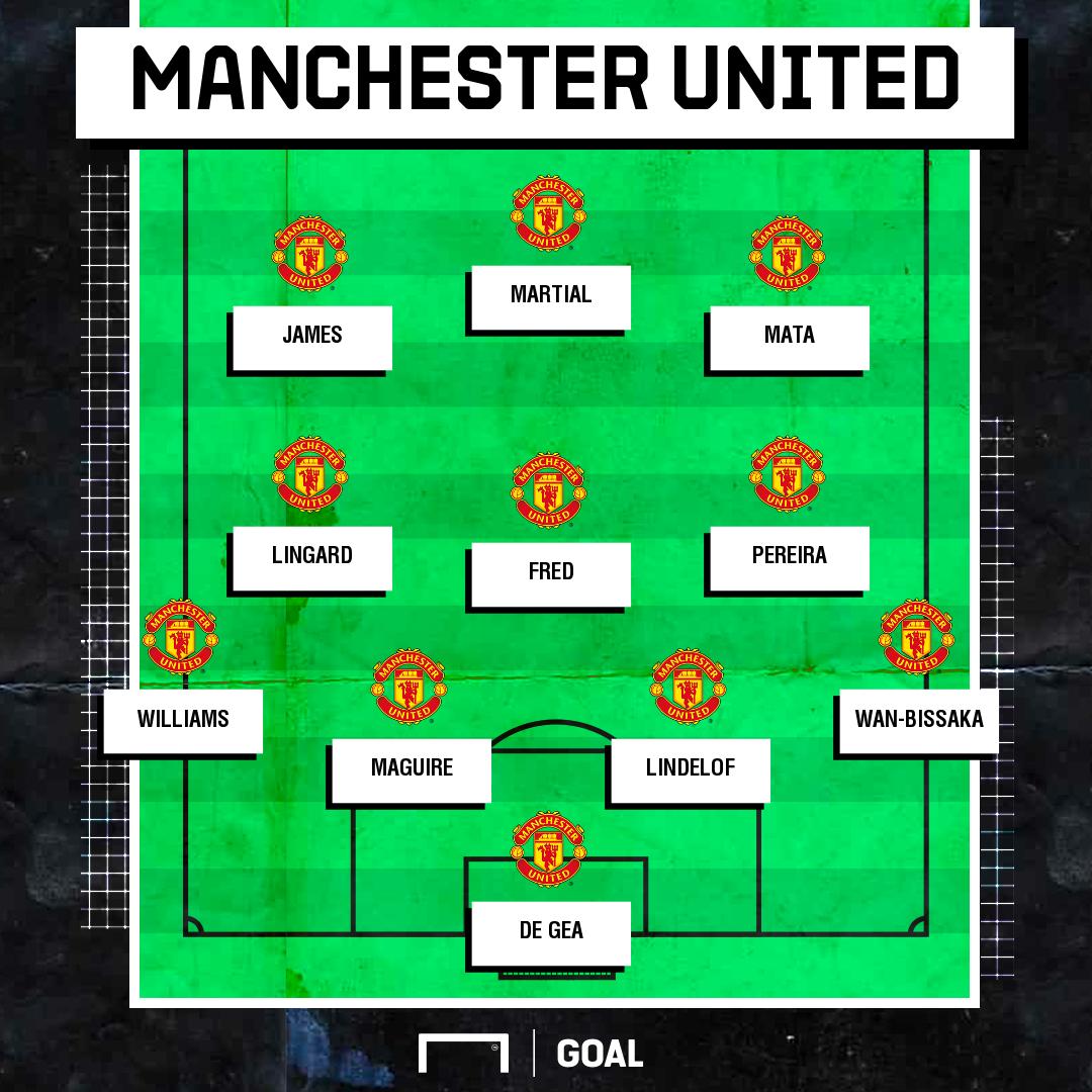 Manchester United Team News Fantasy Premier League