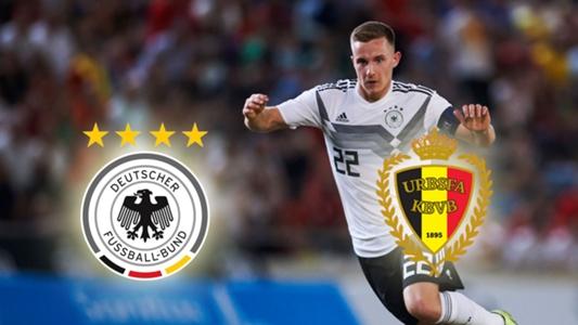 Deutschland U21 Vs Belgien U21 Heute Live Im Tv Und Live