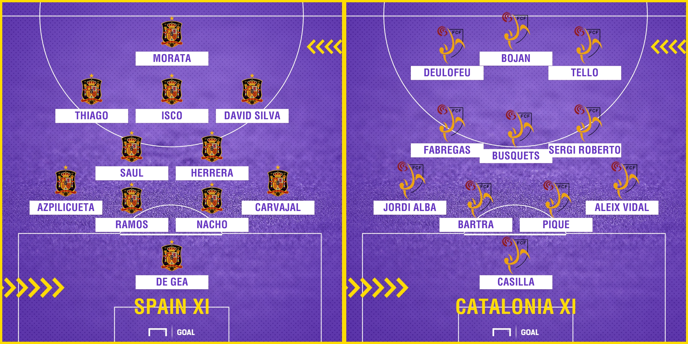 Spain vs Catalunya GFX