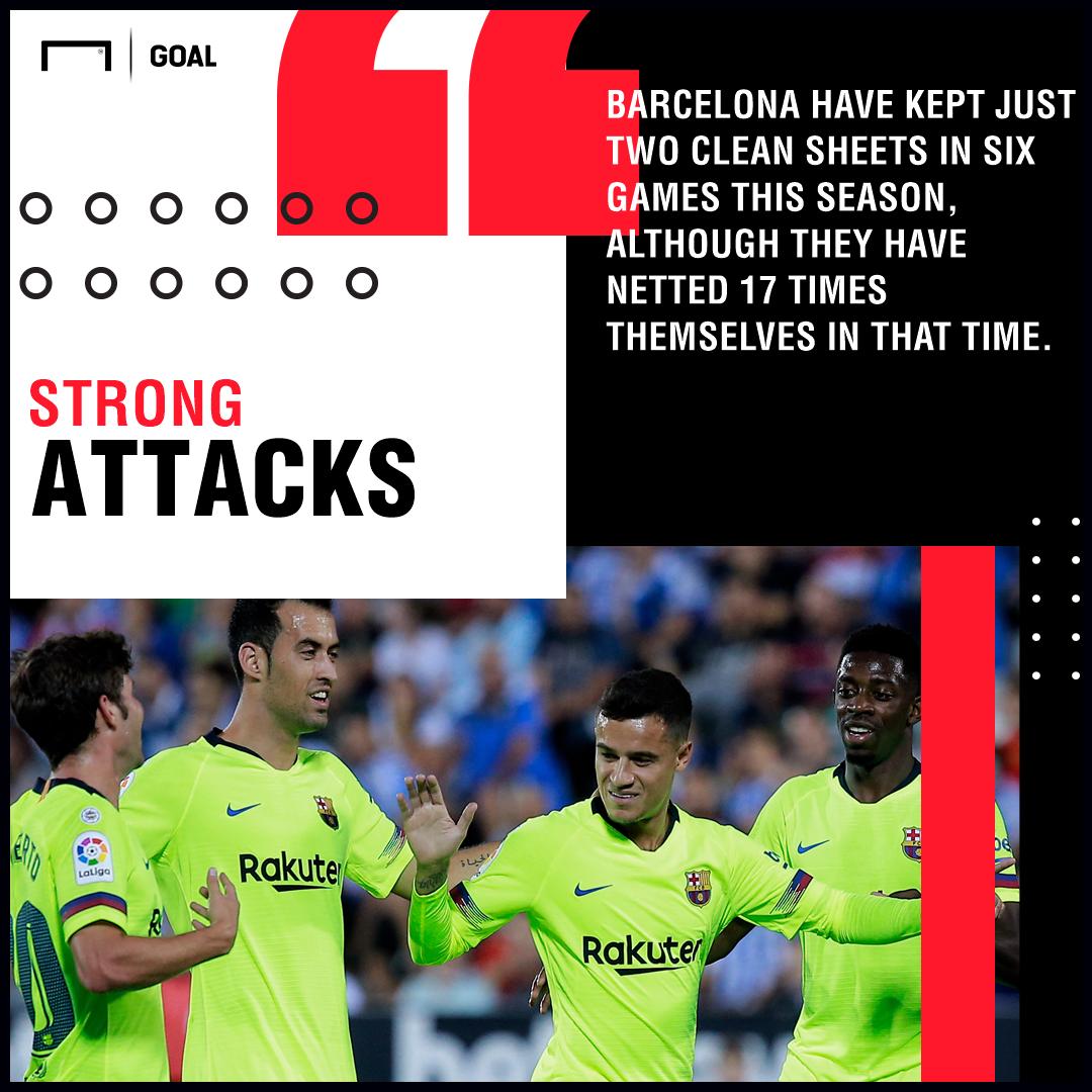 Barcelona v Athletic Bilbao Betting Tips: Latest odds ...