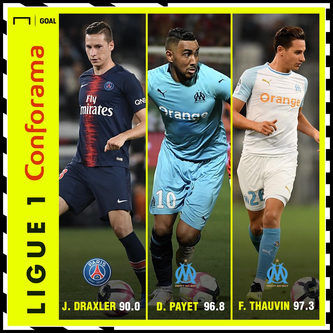 Ligue 1 Performance Index trio 17092018