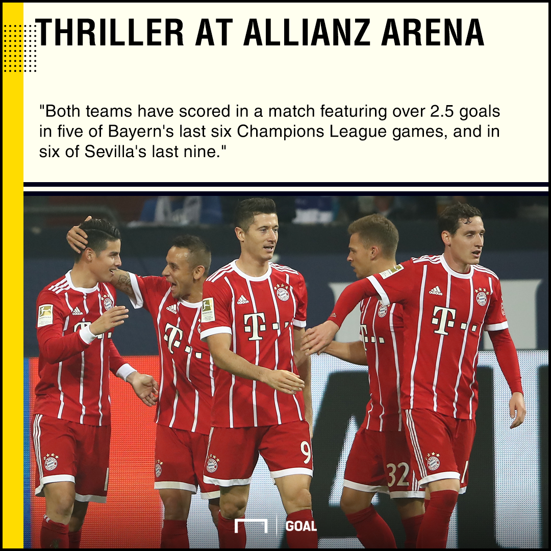 RГјckspiel Bayern Sevilla