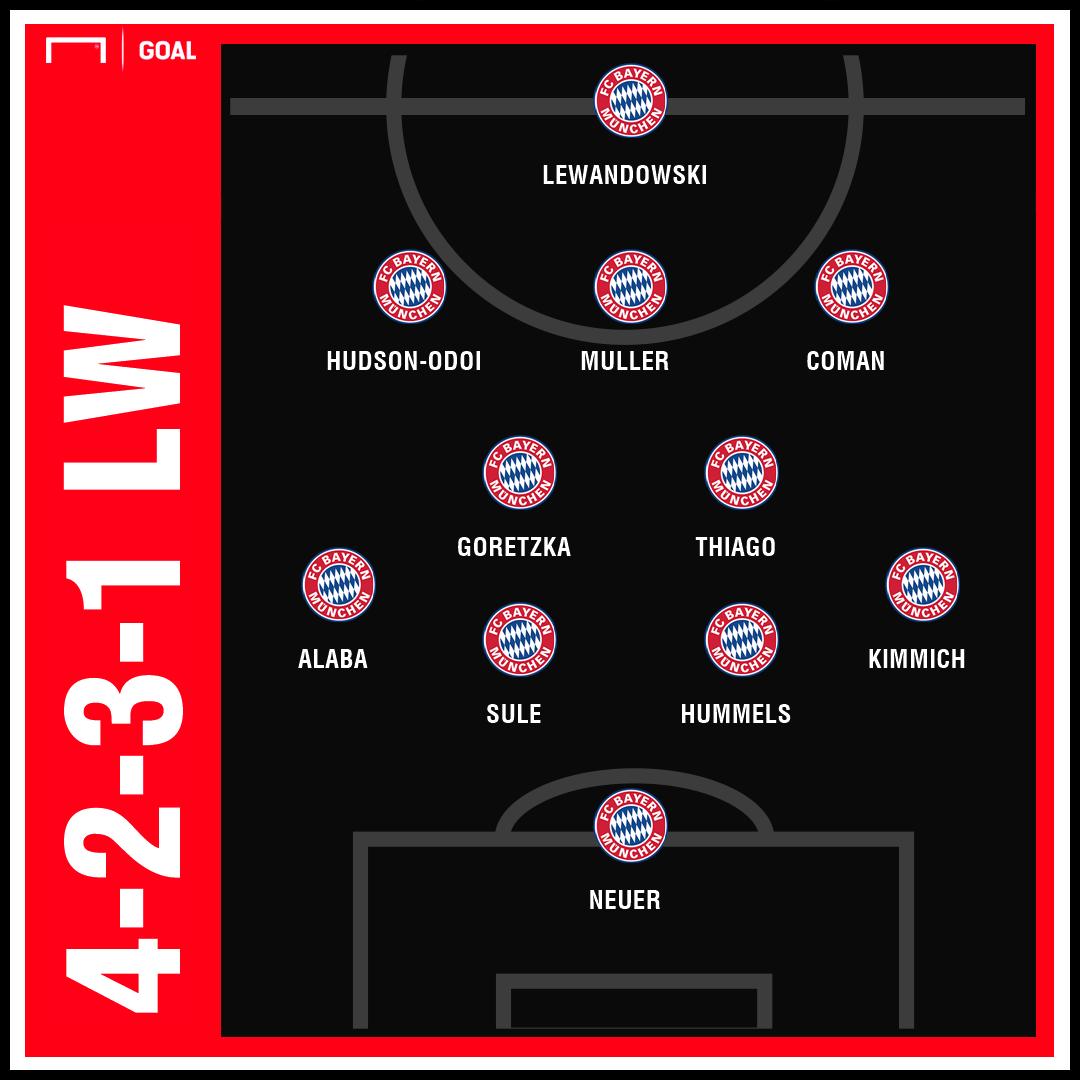 GFX Hudson-Odoi Bayern LW