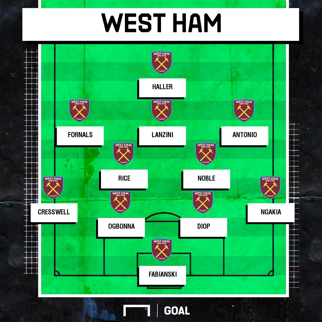 West Ham Team News Fantasy Premier League