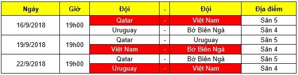 Lịch thi đấu giải tứ hùng U19 quốc tế tại Qatar 2018