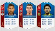 FIFA World Cup ratings