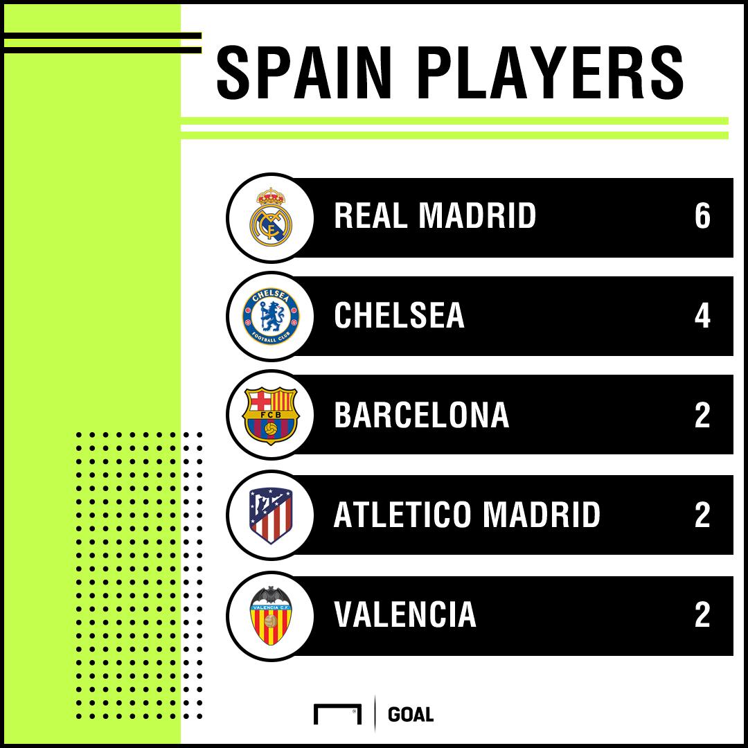 Spain Squad GFX