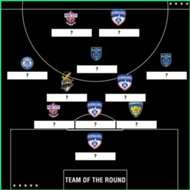 Team of the Week 14