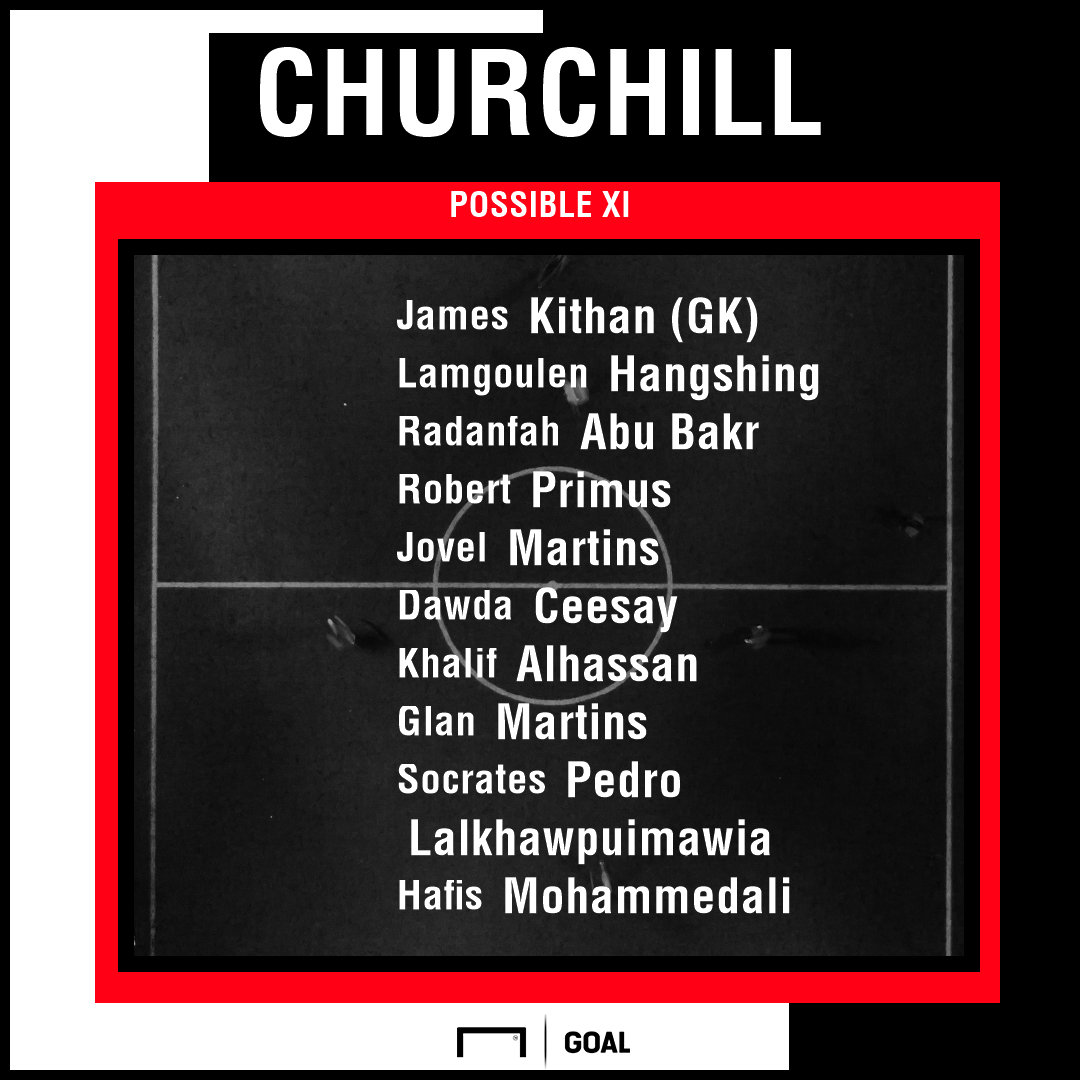 Churchill Brothers possible XI
