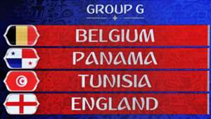Gruppe G Tabelle