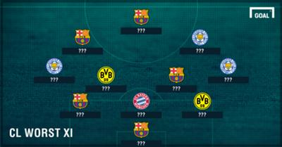 Champions League Worst XI Apr 13 blank