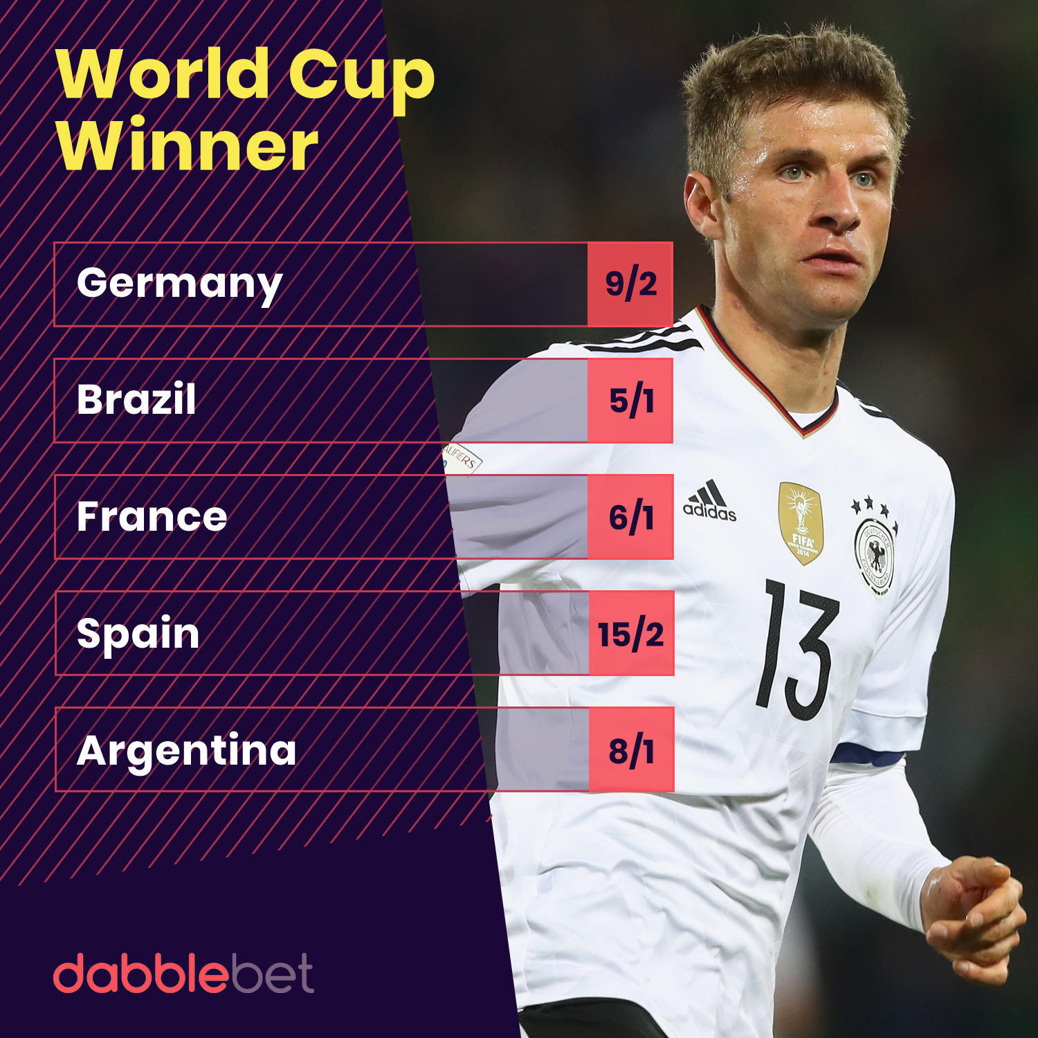 Worldcup betting single ladies show on bet