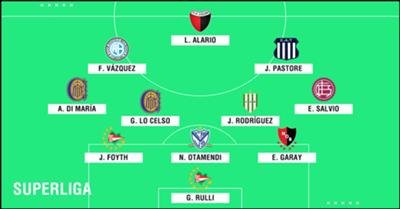 GFX Formacion Superliga Extranjeros