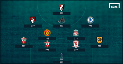 Premier League Team of the Week 02052017