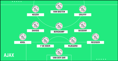 GFX Academy XI Ajax