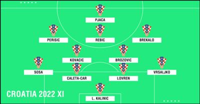 Croatia 2022 XI PS