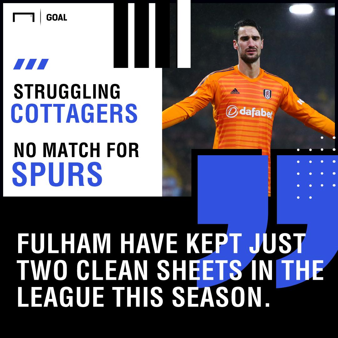 Fulham vs Tottenham Betting Tips: Latest odds, team news ...