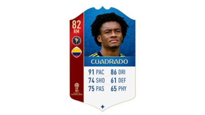 FIFA 18 World Cup CONMEBOL Ratings Cuadrado