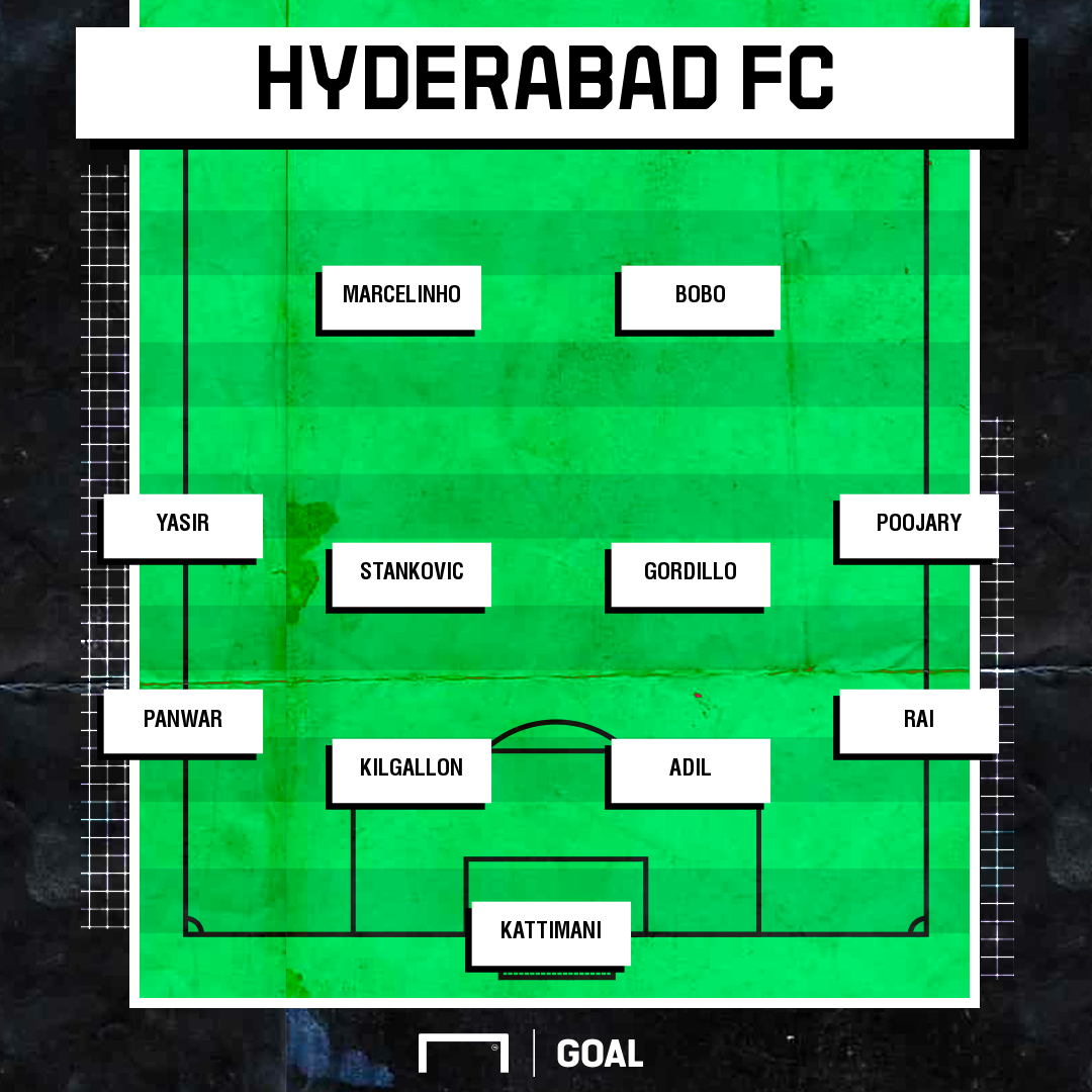 Hyderabad FC possible XI